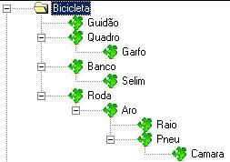 Estrutura Hierárquica Bicicleta