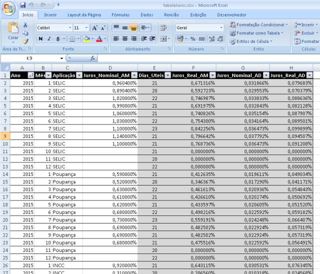 MeuValorPresente tabela de juros